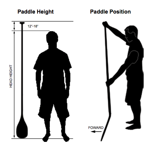 paddle-tips